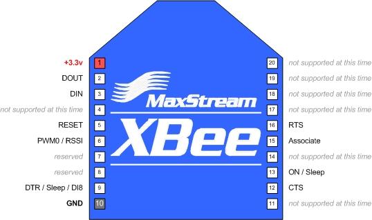 maxstream xbee