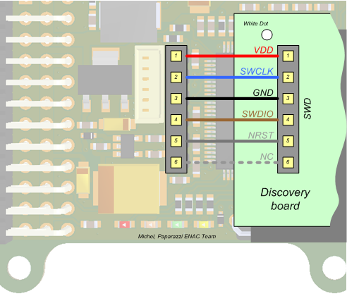 Chimera debugging with Discovery dev board