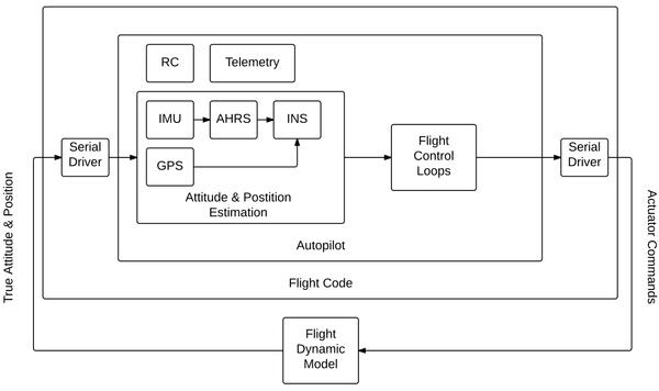 Loop Hardware Diagram - Wiring Diagram Img on
