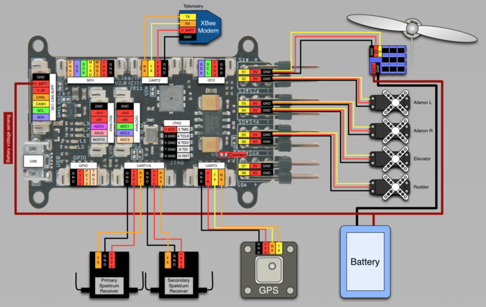 LisaM V2 0 wiring fixedwing spektrum.png