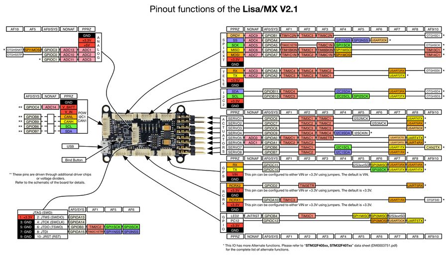 LisaM V2 1 top labeled verbose.jpg