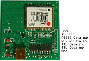 Sensors Gps Paparazziuav